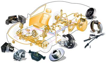 ATE Bremssysteme